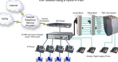 pbx-network-INSTALLATION-DUBAI